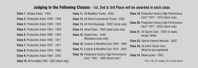 Western PA Region AACA Car Show Classes